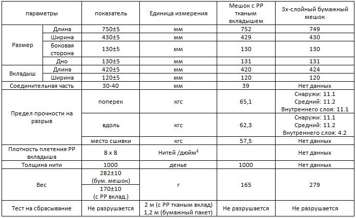 таблица1.jpg